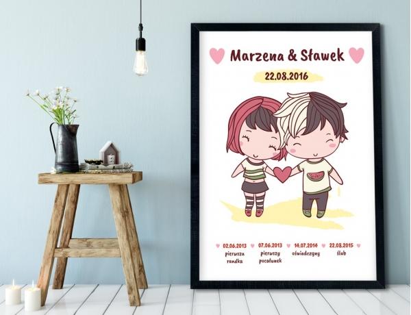 Plakat lub Obraz - Rocznica małżeństwa z ważnymi datami