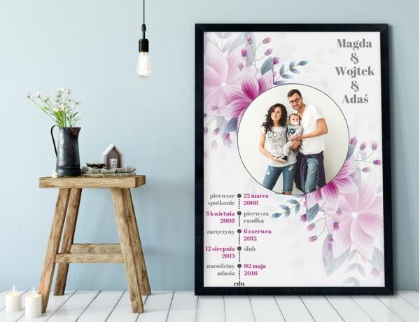 Plakat lub Obraz - Najważniejsze daty rodziny