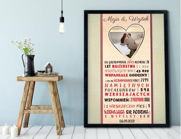 Plakat lub Obraz - Rocznica małżeństwa w liczbach ze zdjęciem w kształcie serca